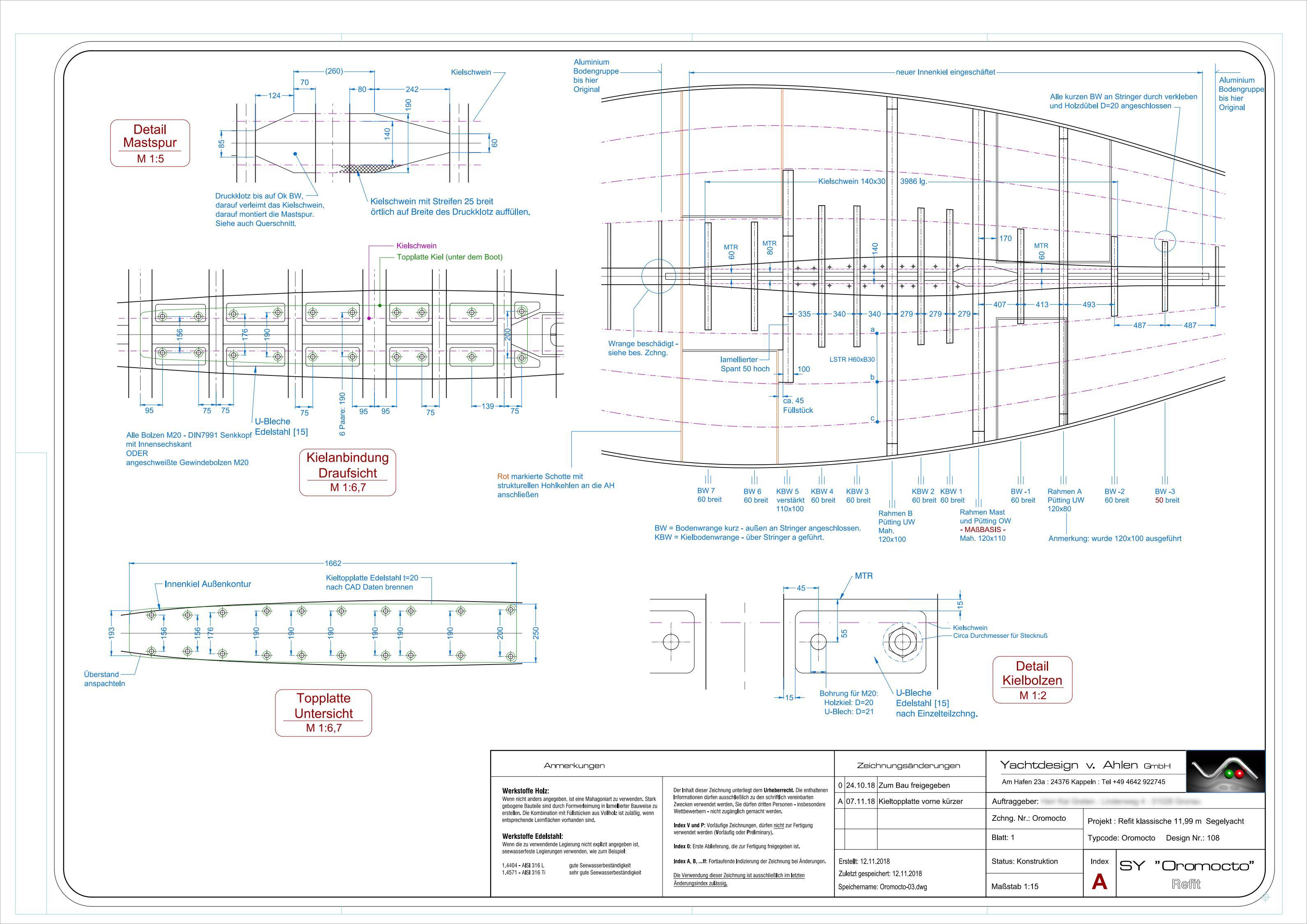 Refit Oromocto Bauplan Bodengruppe